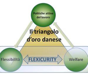 Triangolo_d_oro_danese_02.jpg